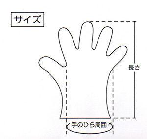低アレルゲン手袋サイズ